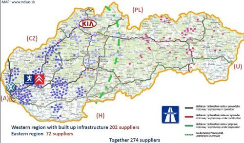 Automotive Industry in Slovakia